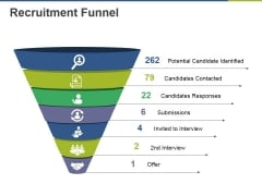 Recruitment Funnel Ppt PowerPoint Presentation Pictures Background Designs
