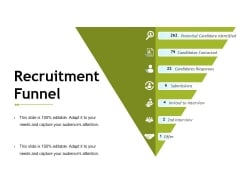 Recruitment Funnel Ppt PowerPoint Presentation Pictures Portfolio