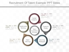 Recruitment Of Talent Example Ppt Slides