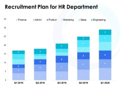 Recruitment Plan For HR Department Ppt PowerPoint Presentation Diagram Lists