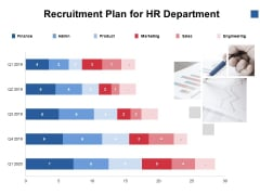 Recruitment Plan For HR Department Ppt PowerPoint Presentation Icon Portrait