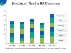 Recruitment Plan For HR Department Ppt PowerPoint Presentation Inspiration Layout Ideas