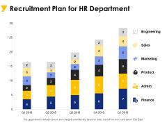 Recruitment Plan For HR Department Ppt PowerPoint Presentation Portfolio Design Templates