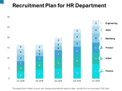 Recruitment Plan For HR Department Ppt PowerPoint Presentation Show Structure