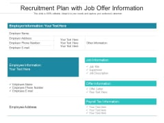 Recruitment Plan With Job Offer Information Ppt PowerPoint Presentation File Model PDF
