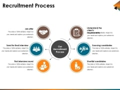 Recruitment Process Ppt PowerPoint Presentation Ideas Microsoft