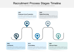 Recruitment Process Stages Timeline Ppt PowerPoint Presentation Model Slides PDF