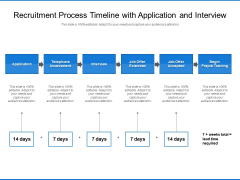 Recruitment Process Timeline With Application And Interview Ppt PowerPoint Presentation Summary Gridlines PDF