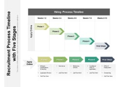 Recruitment Process Timeline With Five Stages Ppt PowerPoint Presentation Professional Portfolio PDF