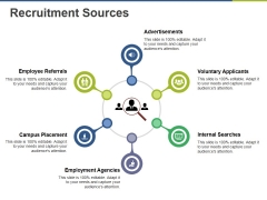 Recruitment Sources Ppt PowerPoint Presentation Gallery Show