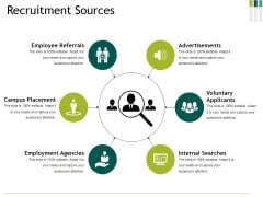 Recruitment Sources Ppt PowerPoint Presentation Model Slides