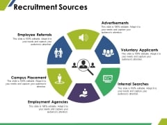 Recruitment Sources Ppt PowerPoint Presentation Pictures Portfolio