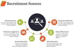 Recruitment Sources Ppt PowerPoint Presentation Show Objects