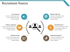 Recruitment Sources Ppt PowerPoint Presentation Slides Portrait