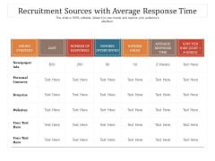 Recruitment Sources With Average Response Time Ppt PowerPoint Presentation Gallery Tips PDF