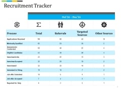 Recruitment Tracker Ppt PowerPoint Presentation File Example Topics