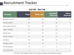 Recruitment Tracker Ppt PowerPoint Presentation Graphics