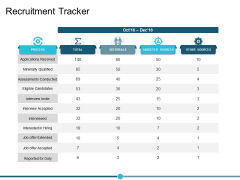 Recruitment Tracker Ppt PowerPoint Presentation Icon Graphics