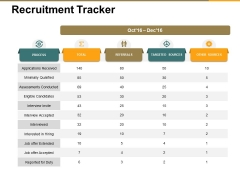 Recruitment Tracker Ppt PowerPoint Presentation Infographic Template Graphic Tips