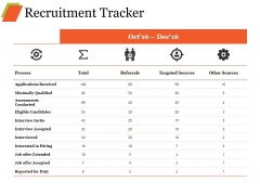 Recruitment Tracker Ppt PowerPoint Presentation Infographic Template Information