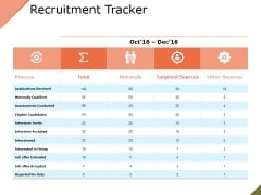 Recruitment Tracker Ppt PowerPoint Presentation Inspiration Mockup