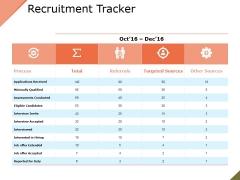Recruitment Tracker Ppt PowerPoint Presentation Inspiration Mockup