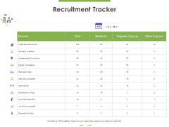 Recruitment Tracker Ppt PowerPoint Presentation Layouts Samples PDF