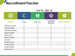 Recruitment Tracker Ppt PowerPoint Presentation Model Portrait