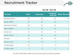 Recruitment Tracker Ppt PowerPoint Presentation Portfolio Maker