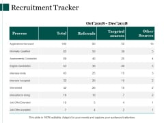 Recruitment Tracker Ppt PowerPoint Presentation Professional