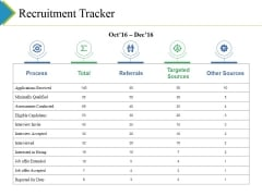 Recruitment Tracker Ppt PowerPoint Presentation Styles Guide