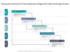 Recuperation Planning Five Years Roadmap To Mitigate Information Technology Incident Diagrams