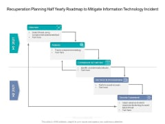 Recuperation Planning Half Yearly Roadmap To Mitigate Information Technology Incident Structure