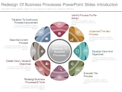 Redesign Of Business Processes Powerpoint Slides Introduction
