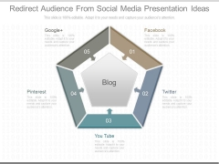 Redirect Audience From Social Media Presentation Ideas