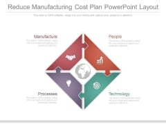 Reduce Manufacturing Cost Plan Powerpoint Layout