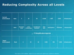 Reducing Complexity Across All Levels Ppt PowerPoint Presentation Pictures Templates