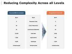 Reducing Complexity Across All Levels Ppt PowerPoint Presentation Professional Microsoft