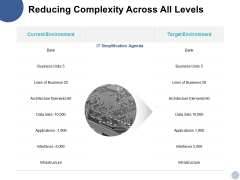 Reducing Complexity Across All Levels Ppt PowerPoint Presentation Styles Deck