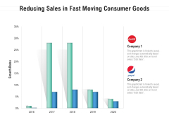 Reducing Sales In Fast Moving Consumer Goods Ppt PowerPoint Presentation Professional Design Inspiration PDF