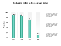 Reducing Sales In Percentage Value Ppt PowerPoint Presentation Outline Guide PDF