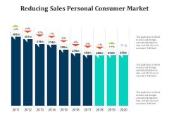 Reducing Sales Personal Consumer Market Ppt PowerPoint Presentation Portfolio