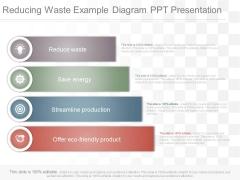 Reducing Waste Example Diagram Ppt Presentation