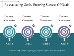 Reevaluating Goals Ensuring Success Of Goals Ppt PowerPoint Presentation Portfolio Graphics Template