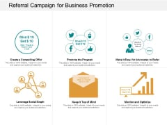 Referral Campaign For Business Promotion Ppt Powerpoint Presentation Model Pictures