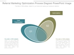 Referral Marketing Optimization Process Diagram Powerpoint Image