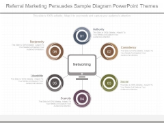 Referral Marketing Persuades Sample Diagram Powerpoint Themes