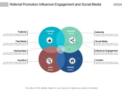 Referral Promotion Influencer Engagement And Social Media Ppt Powerpoint Presentation Professional Rules