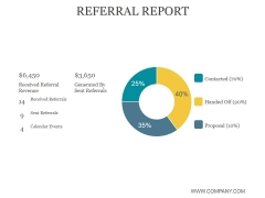 Referral Report Ppt PowerPoint Presentation Summary