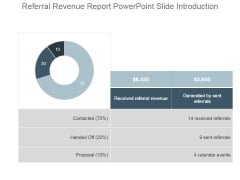 Referral Revenue Report Powerpoint Slide Introduction
